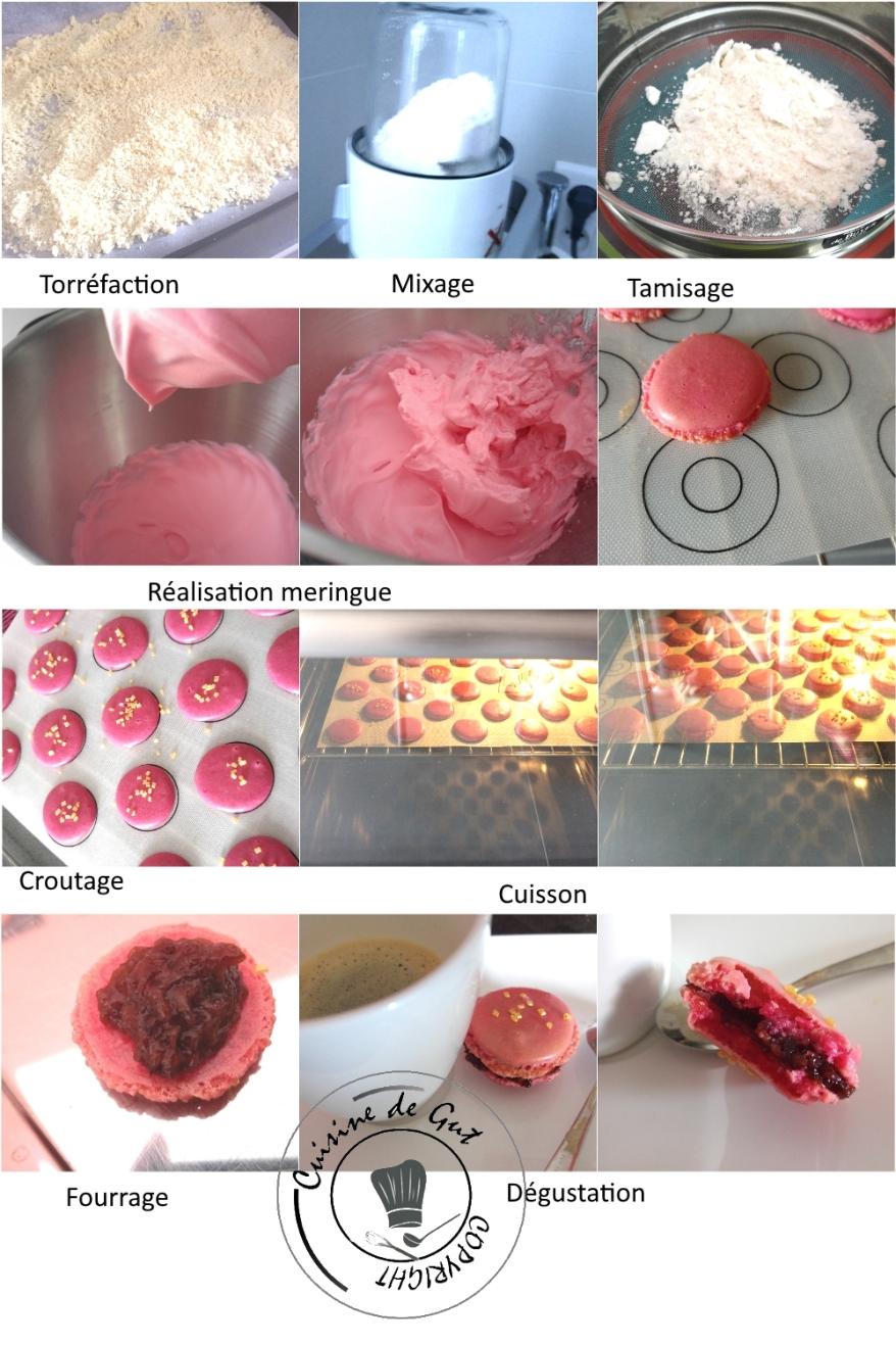 Macarons réalisation